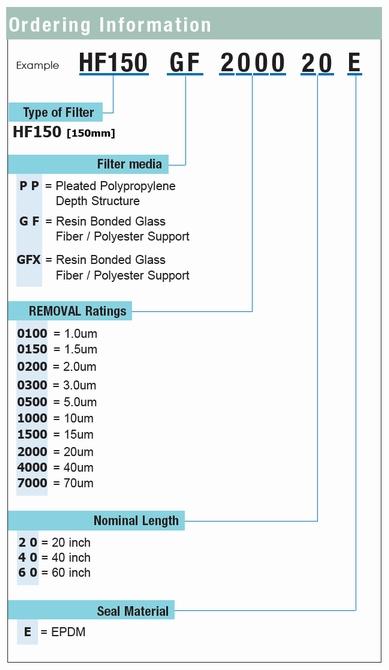 超大流量滤芯(HF150)型号订购